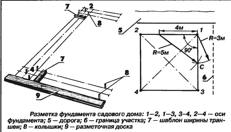 Схема разметки фундамента садового дома