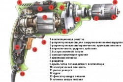 Схема устройства дрели