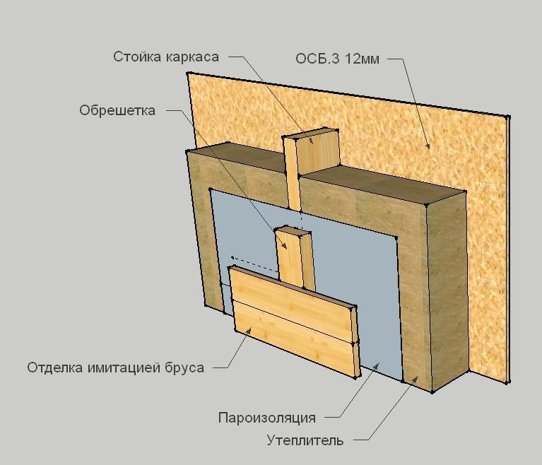 Схема устройства внутренней
