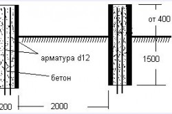 Пример расчета свайного фундамента