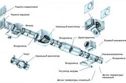 Схема бытового вентиляционного трубопровода