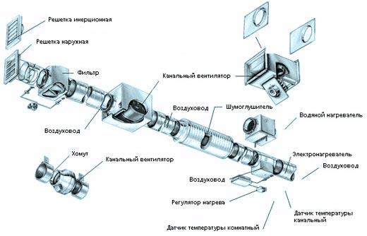 Схема бытового вентиляционного