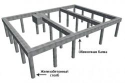 Схема каркасного фундамента