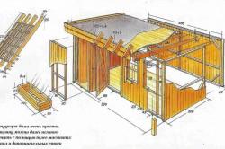 Схема монтажа каркасного дома