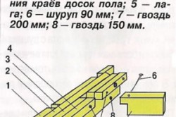 Схема обвязки каркаса для каркасного дома