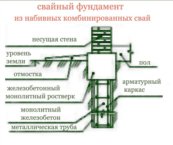 Генератор асинхронного двигатеИзготовление Елка Клетка для шиншиллы