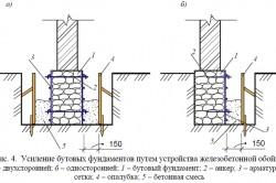 Схема усиления бутового фундамента