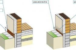 Схема устройства гидроизоляция цоколей