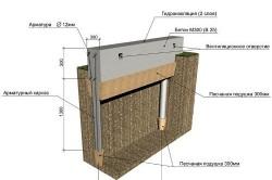 Схема устройства свайно ленточного фундамента