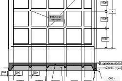 Схема фундамента щитового дома.