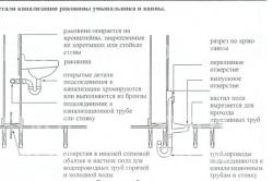 Монтаж инженерии в каркасном доме