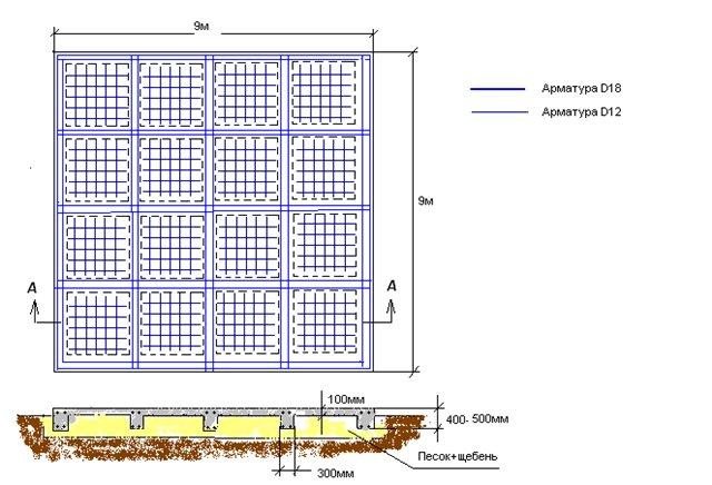 Схема армирования плитного