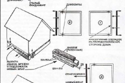 Схема монтажа старого фундамента