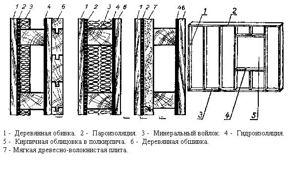 Как строится каркасная баня своими руками?