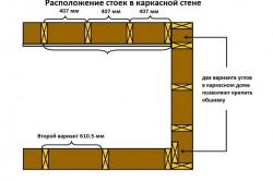 Схема расположения стоек в каркасной стене.
