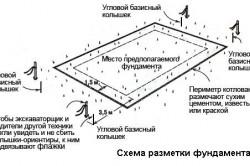 Схема разметки территории под фундамент.