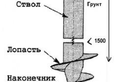 Схема устройства сваи