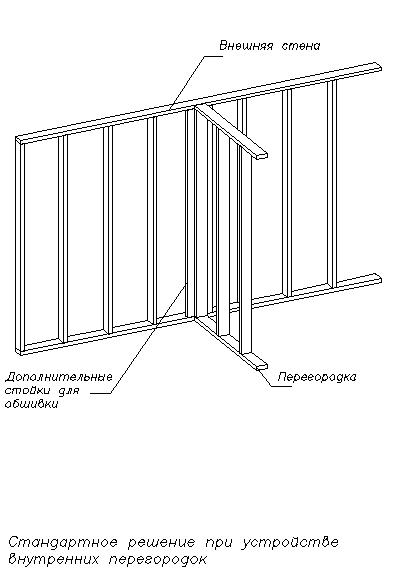 Каркасная дверь из фанеры чертежи 3