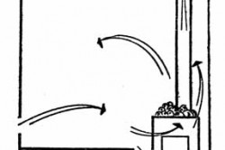 Схема вентиляции каркасной бани из бруса с забором воздуха в печь