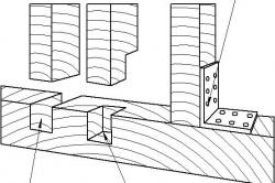 vertikalnye