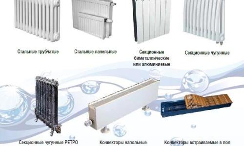 Виды отопительных радиаторов