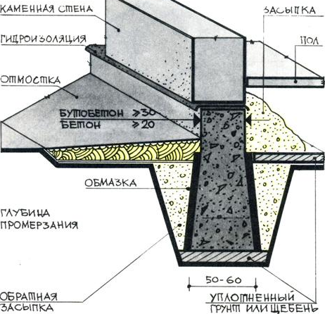 Радиолюбительские схемы разработки технологии 45
