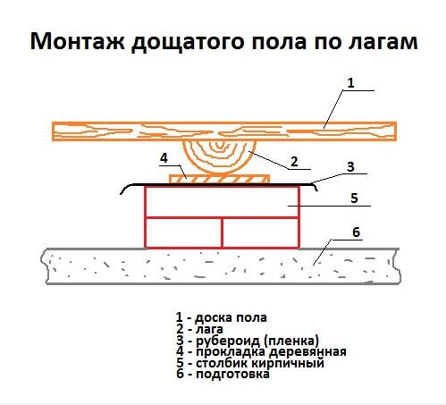 Flex система теплоизоляции к