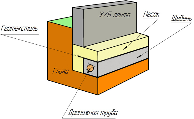 Завод теплоизоляции в коркино