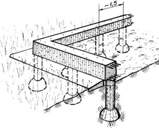 Фундамента для рулонная гидроизоляция битумная